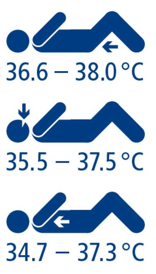 temperature normale